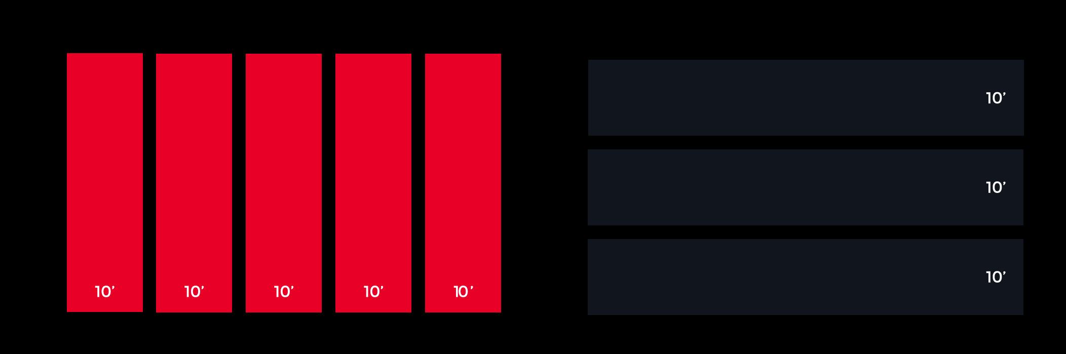 Floor Chart 10'