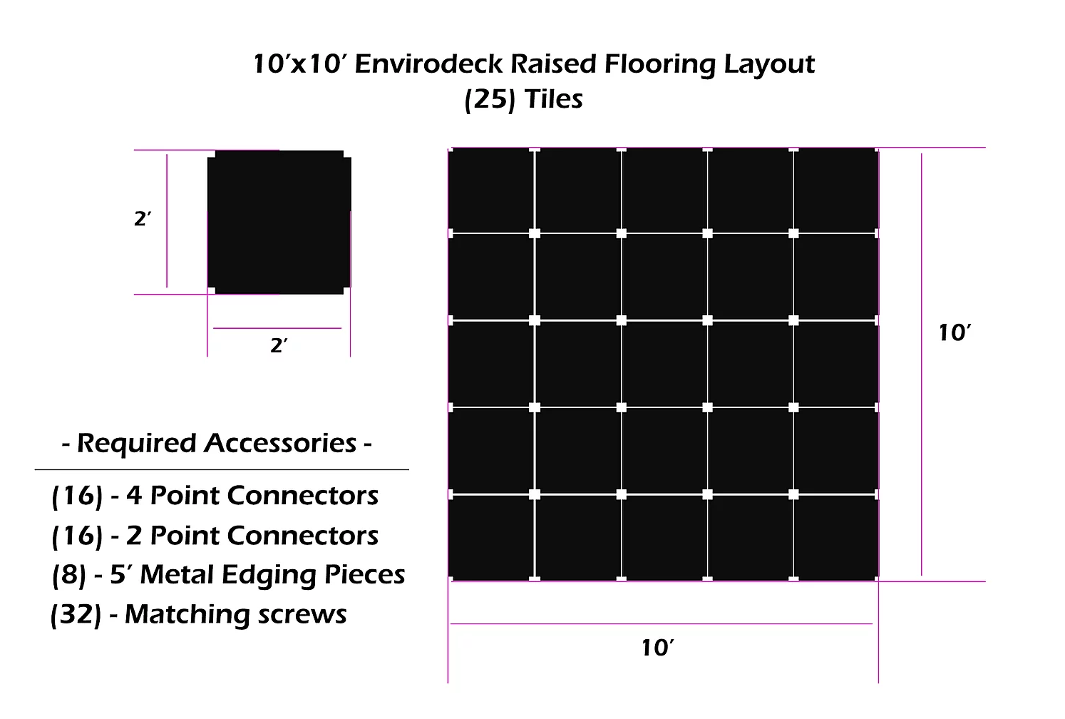 Envirodeck Graph | Raised Flooring For Trade Shows & Events | The Inside Track